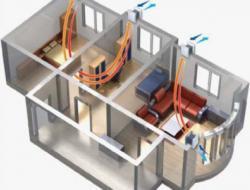 Как создать здоровый микроклимат в доме: приточно-вытяжная вентиляция